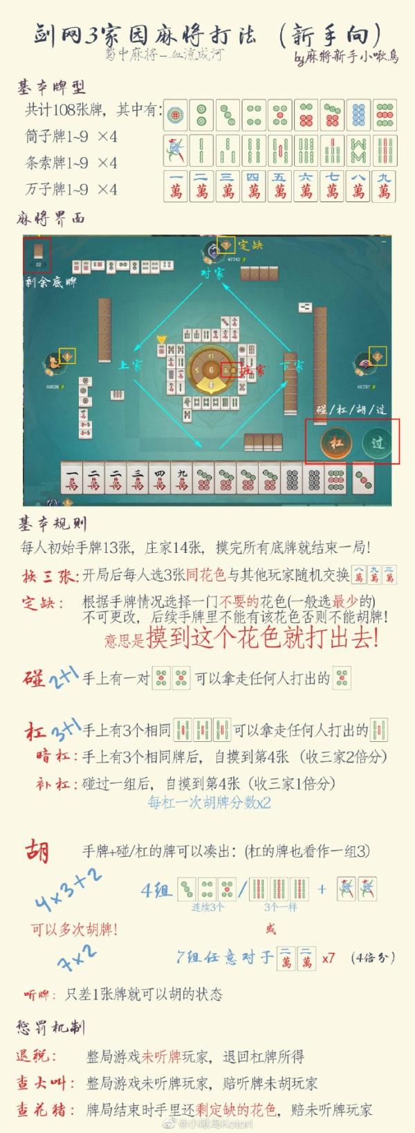 剑网3怎么打麻将 打麻将得雀神点数攻略