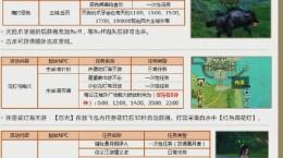 剑网3中秋节活动怎么做 2020中秋节活动流程攻略